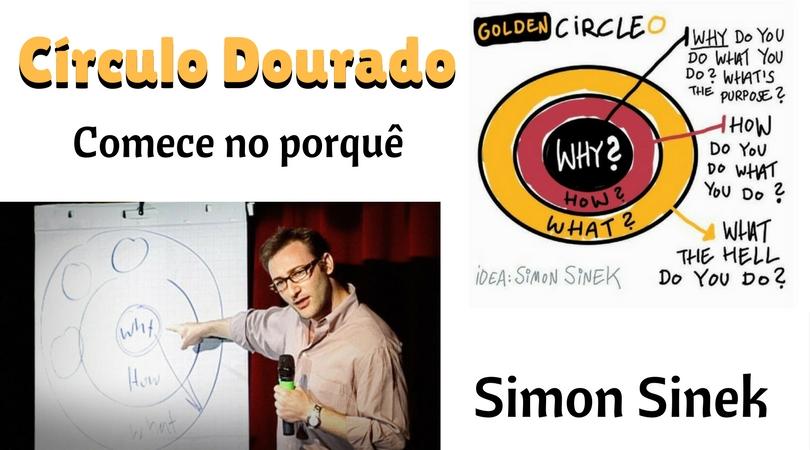 You are currently viewing Círculo Dourado – Comece no porquê
