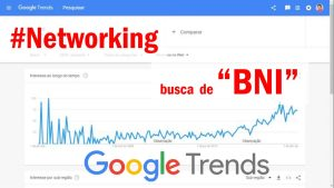 Networking e BNI – Marketing de Conteúdo