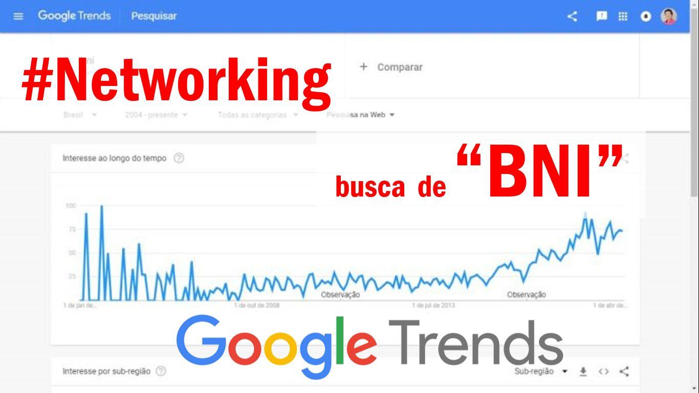 You are currently viewing Networking e BNI – Marketing de Conteúdo
